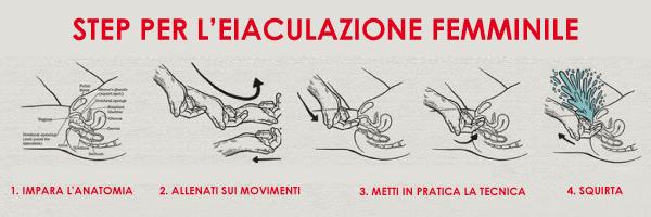 EIACULAZIONE-FEMMINILE-STEP
